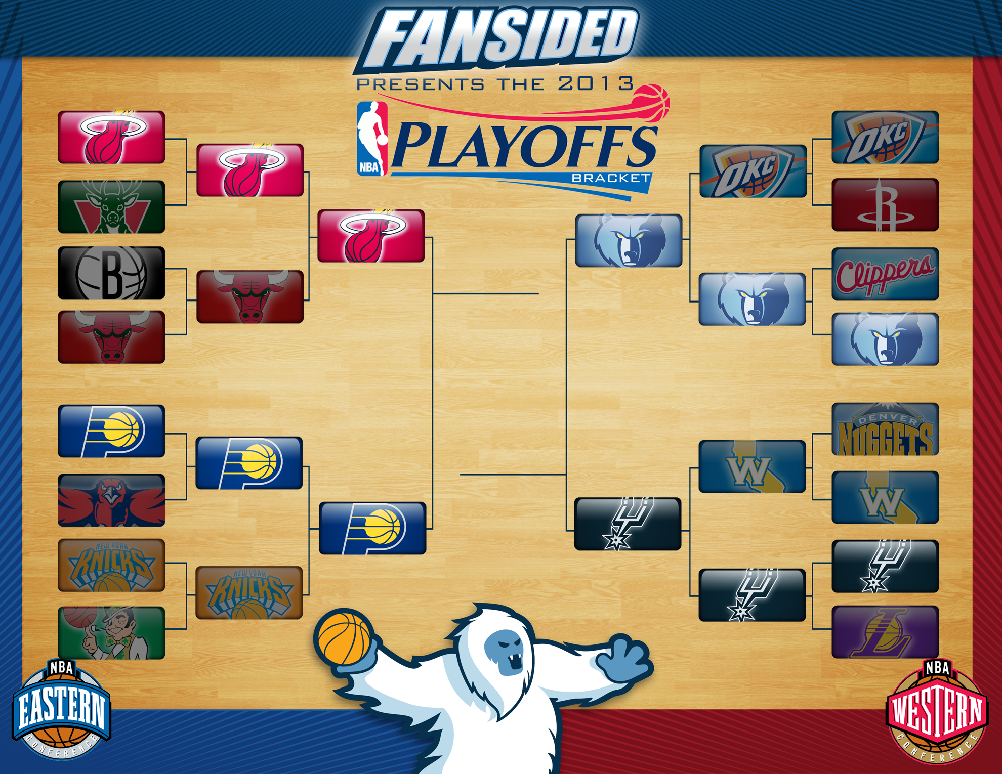 Nba Playoffs Bracket 2013 Eastern And Western Conference Finals Set