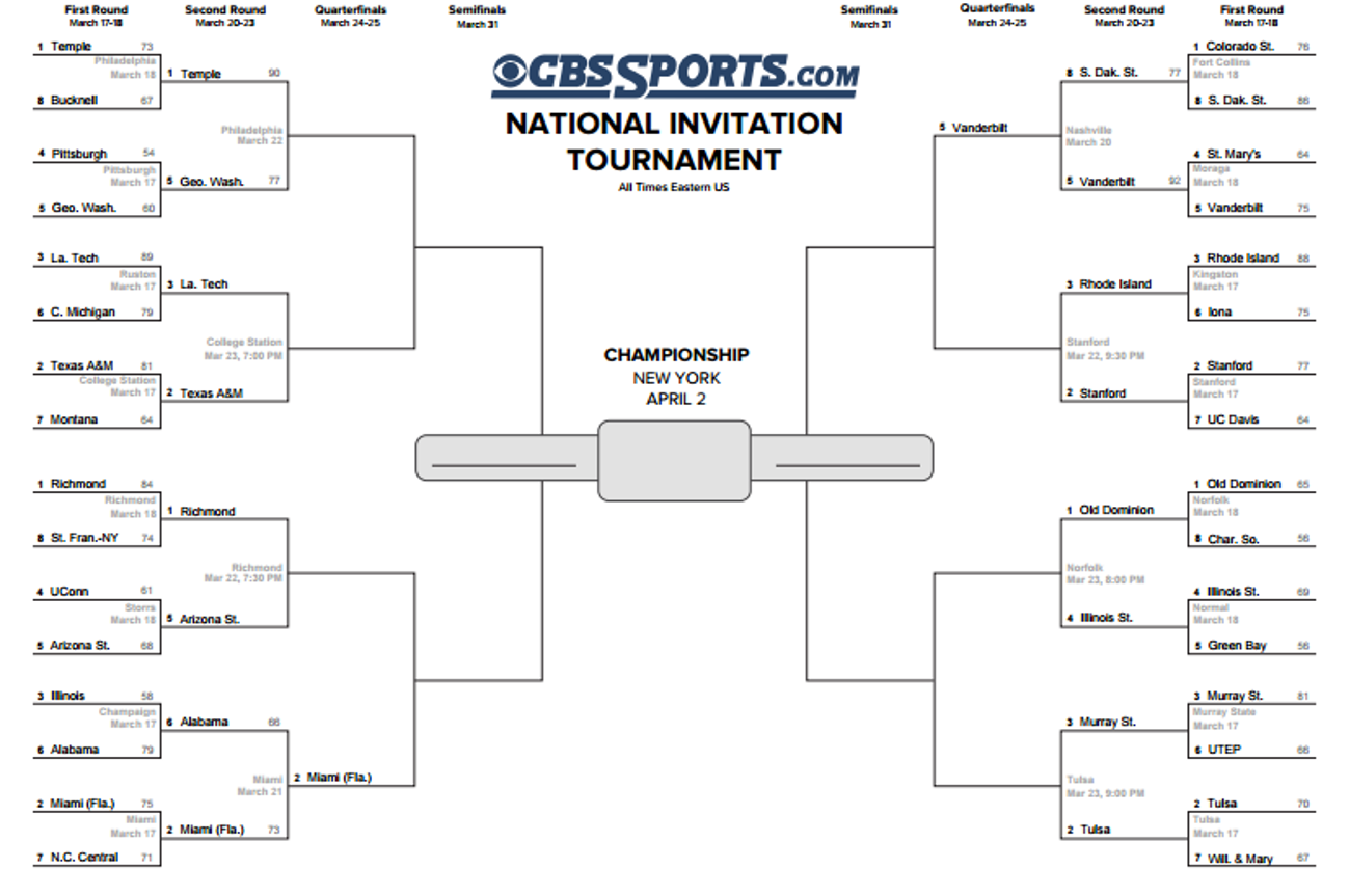 It is an image of Nit Bracket Printable intended for women's nit