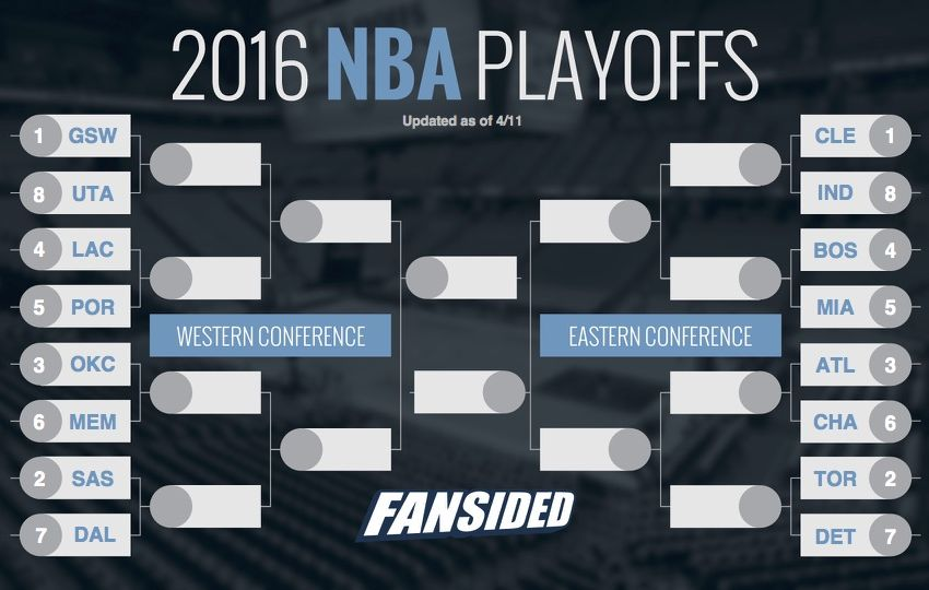 NBA Playoffs 2016: Indiana Pacers clinch, Chicago Bulls ...