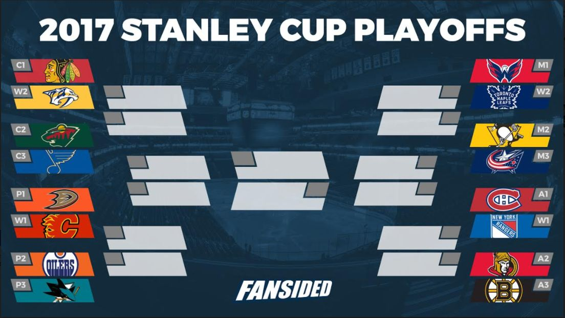 2017 Stanley Cup Playoffs Printable Bracket