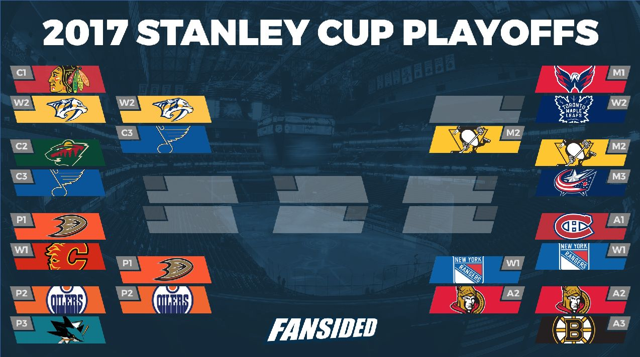 nhl playoffs updated bracket after senators beat bruins in the second round ottawa will square off against the first wild card seed the new york rangers they eliminated the atlantic division champion montreal