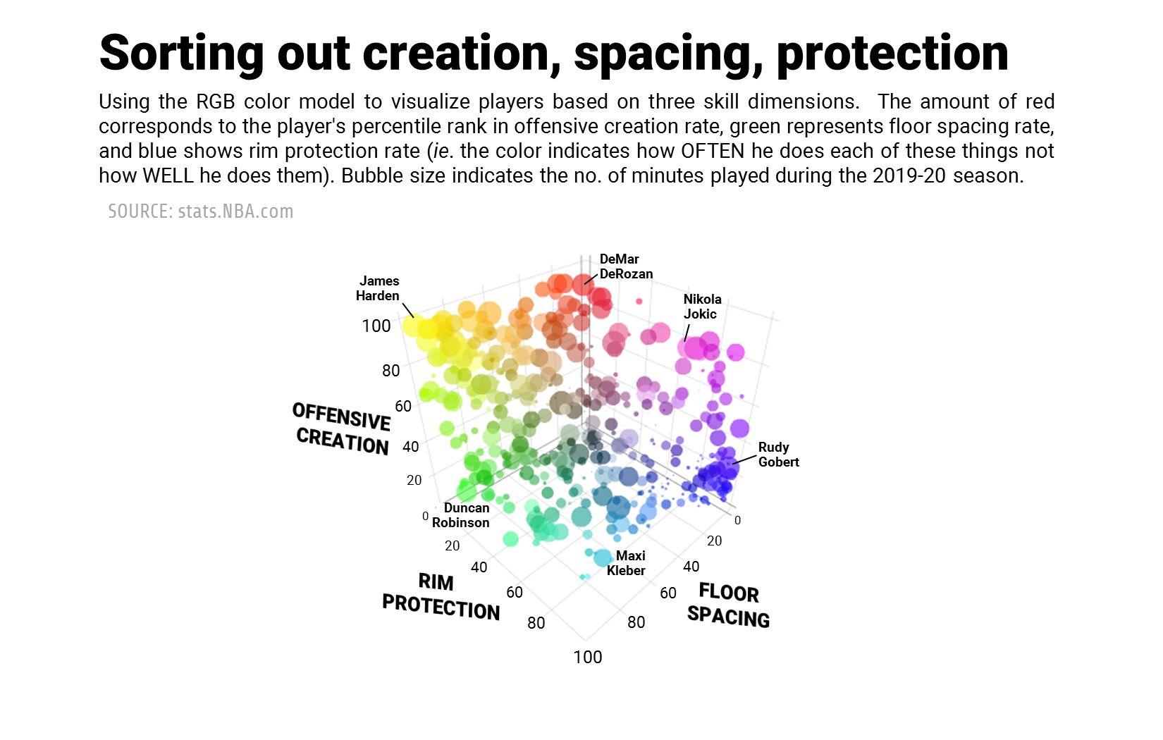 [Image: 05-Similar-Lineup-Finder-3d-skills-chart.jpg]