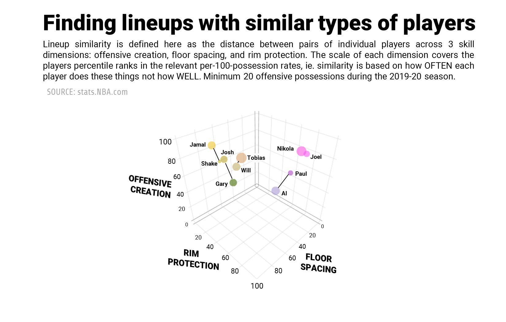 [Image: 06-Similar-Lineup-Finder-PHI-DEN-lineup-...son-3d.jpg]
