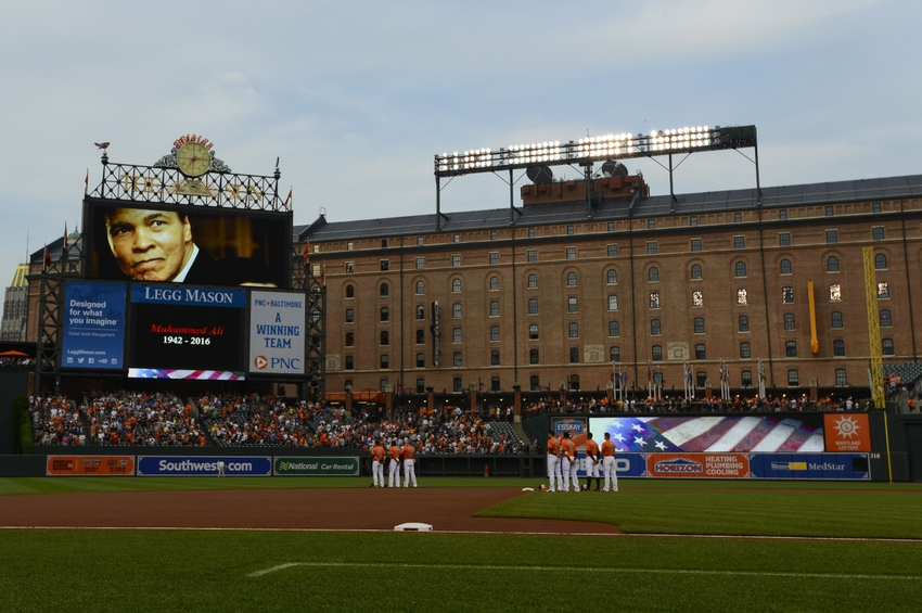 FanDuel MLB: Picks and Pivots for June 6