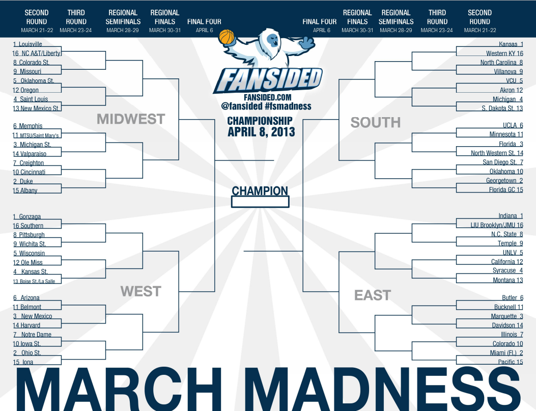 Printable March Madness Bracket 2013 Second Round Starts Today