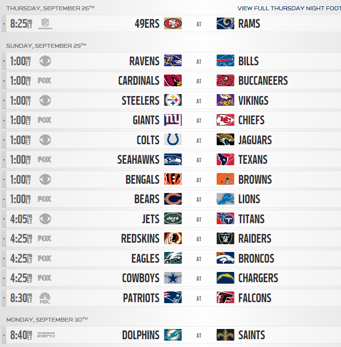 picture regarding Nfl Week 4 Printable Schedule referred to as 2013 NFL Regular monthly Period Timetable Produced