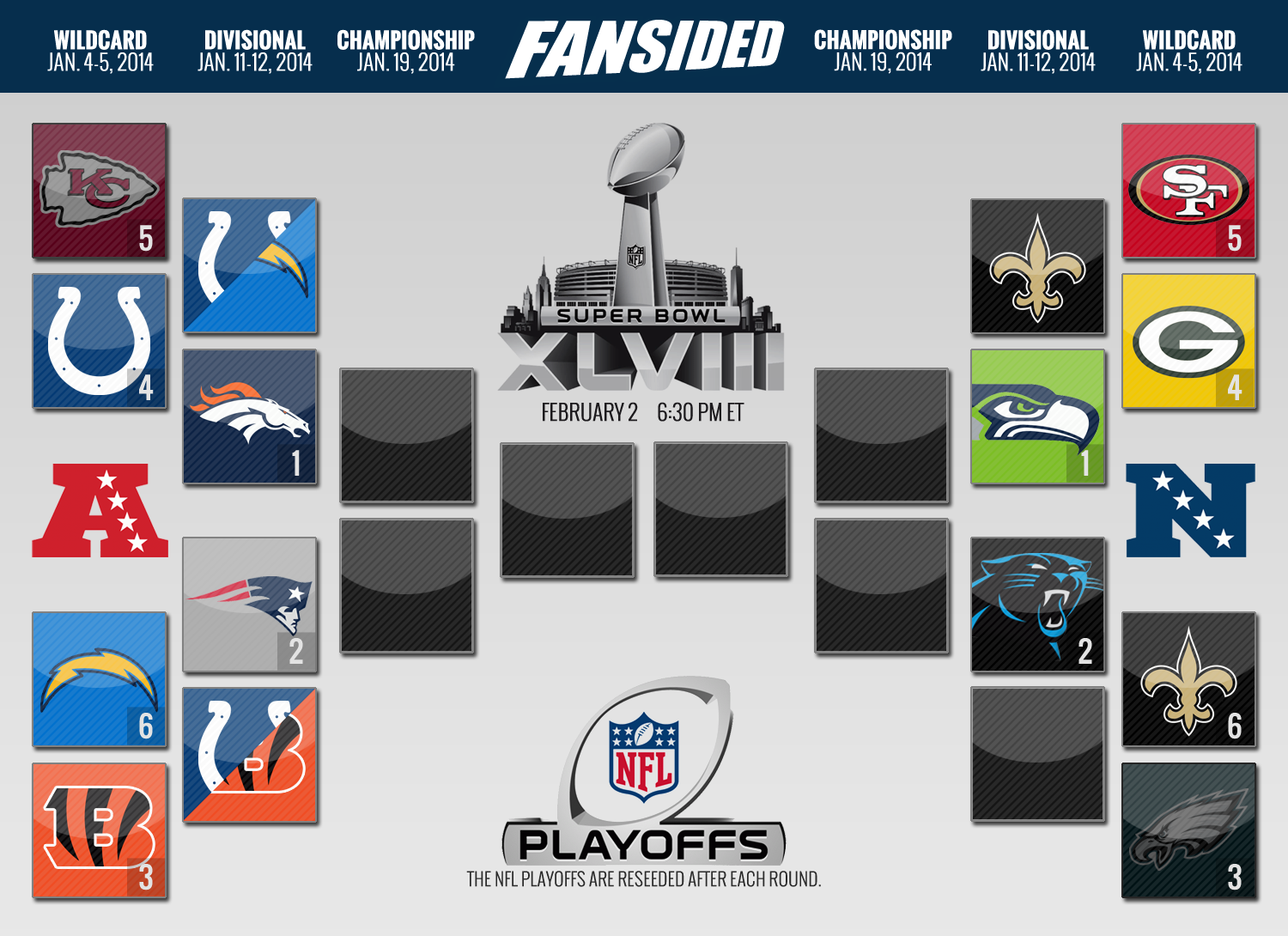 Updated 2014 Nfl Playoff Bracket Saints Colts Advance