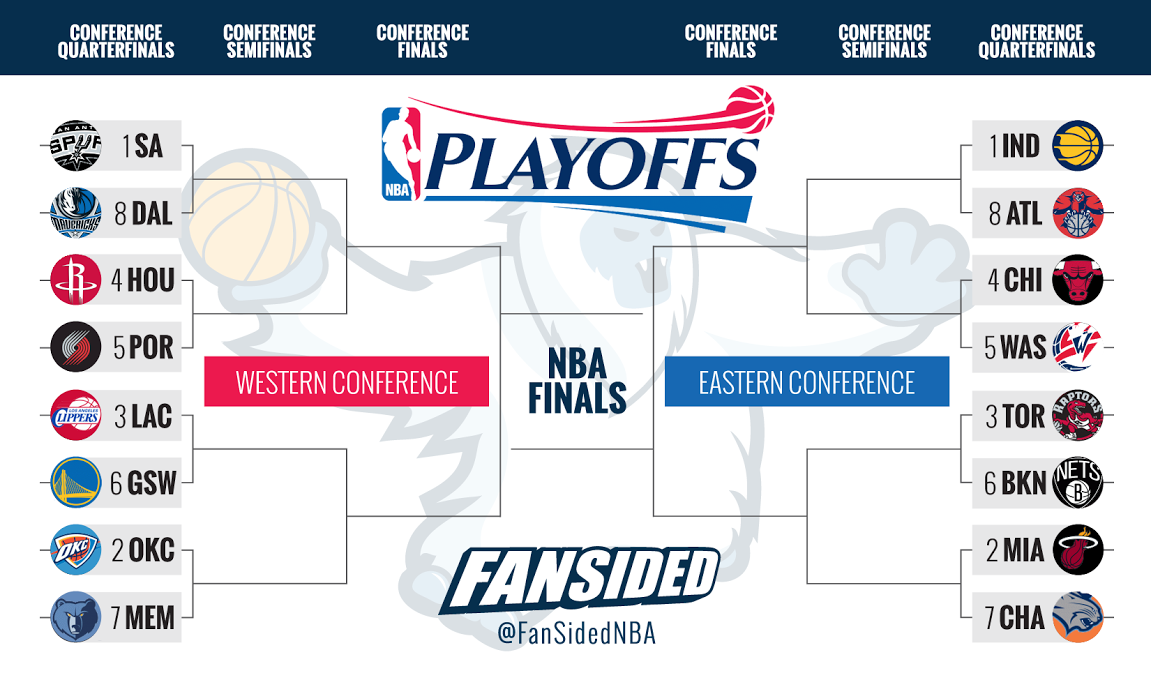 What Are The Names Of The Tnt Basketball Commentators In The 2019 Playoffs: NBA Playoff Bracket 2014: Postseason Begins Today