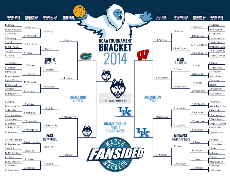 March Madness: Where is the Final Four 2019? Dates, sites ...