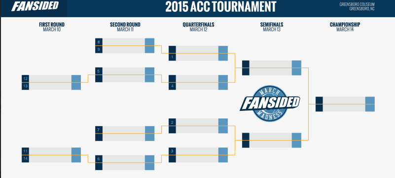 photo relating to Printable Sec Tournament Bracket known as ACC Mens Basketball Event 2015 printable bracket