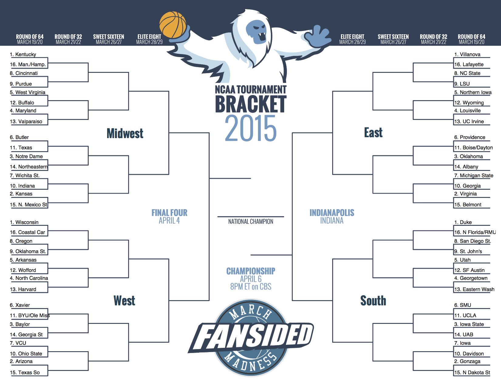 image regarding Printable March Madness Bracket called NCAA Bracket 2015: Printable Bracket For March Insanity