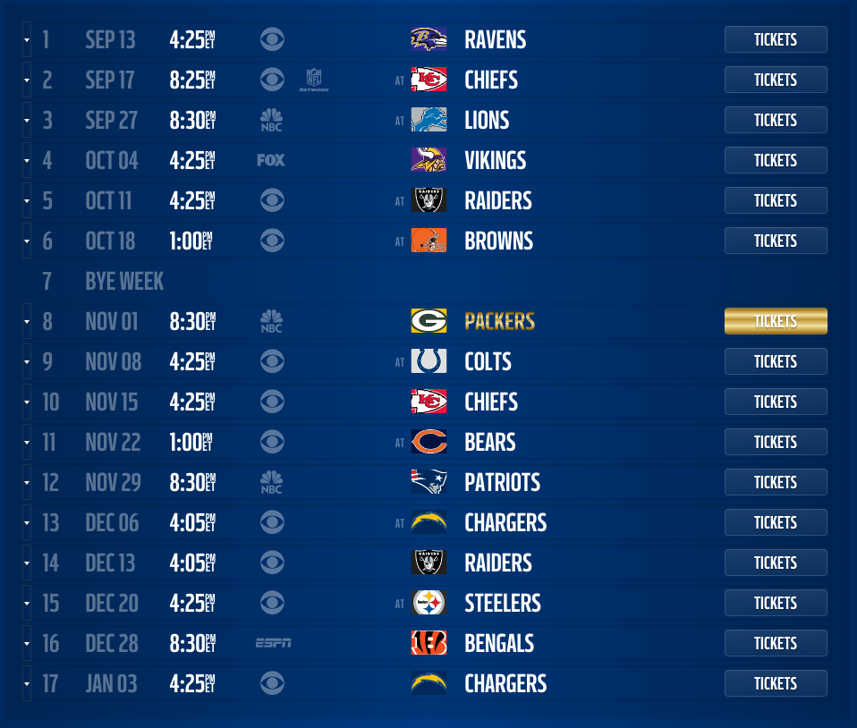 picture about Denver Broncos Printable Schedule titled Denver Broncos 2015 scheduled produced, dates and periods.