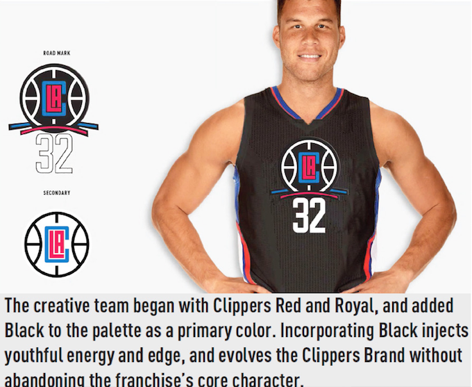 premium selection 9116c 51072 Are this really the new Los Angeles Clippers logo? (Photo)