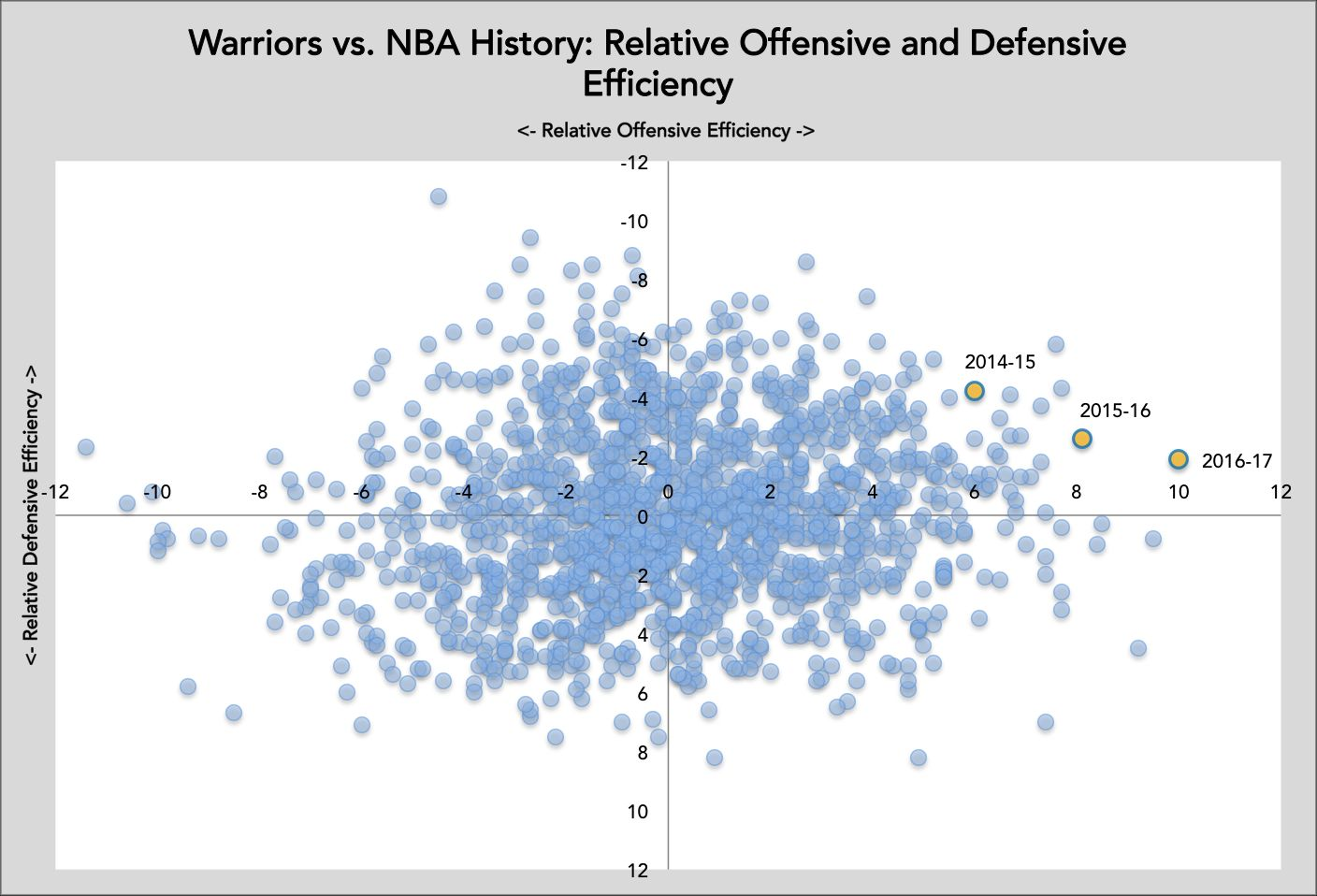 nylon calculus: taking stock of the golden state warriors