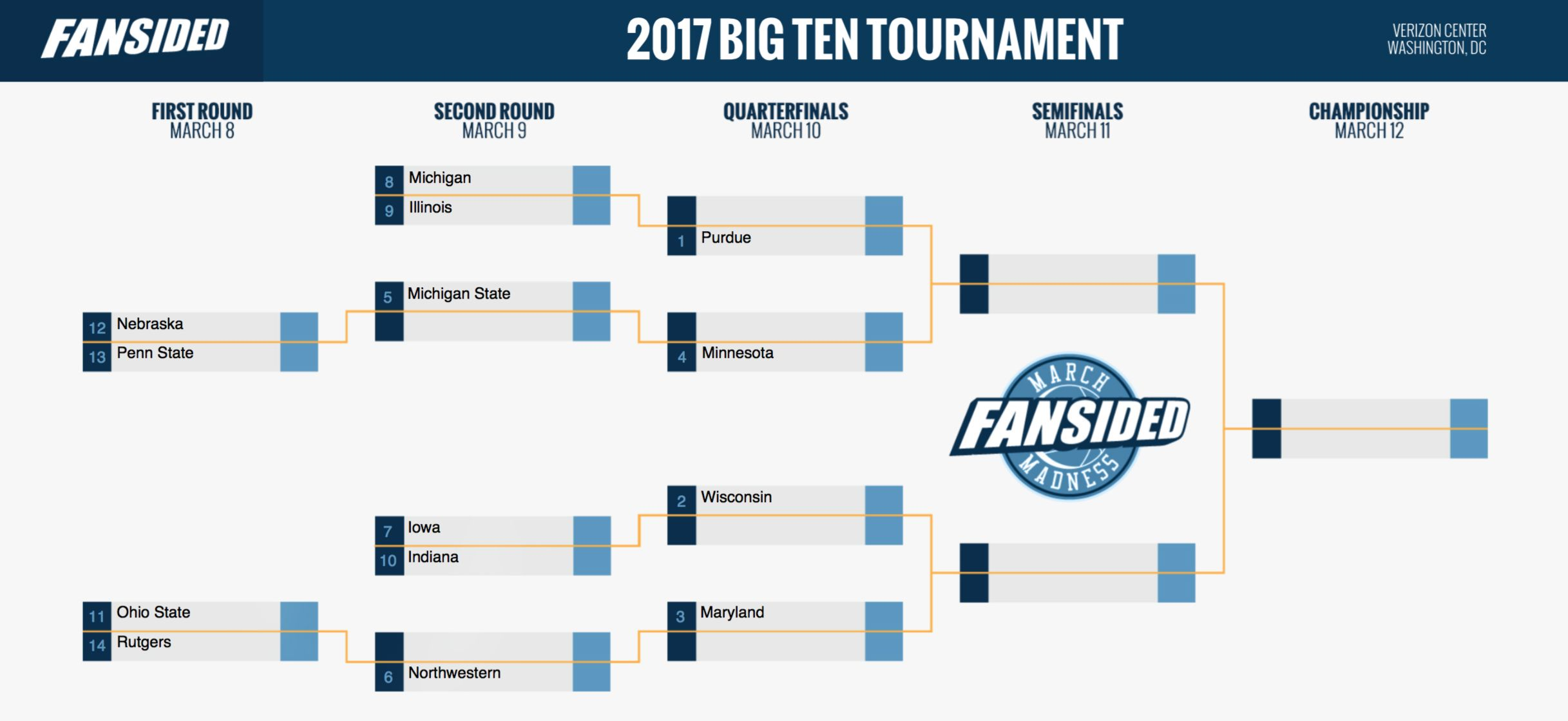 image regarding Big Ten Tournament Printable Bracket called Massive 10 Match 2017 Printable Bracket