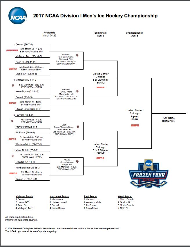 graphic relating to Printable Nhl Bracket called 2017 Frozen 4: Printable NCAA Mens Ice Hockey bracket